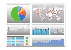 Business Data Dashboard